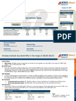 Derivatives View