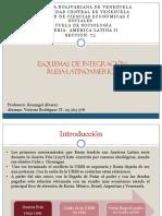 Relación América Latina con Rusia