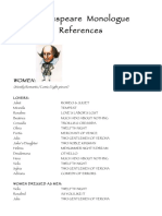 Shakespeare Monologue Reference. PDF .pdf