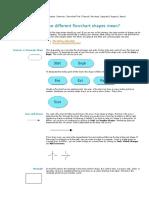 Flow Chart.pdf