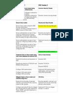 IINS v1 vs v2 - IINS Delta.pdf