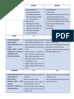 Foda Estrategico Yobel Supply Chain Management
