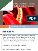 Biomedik 3 Af Uts ,Emboli, Trombus, Anerisma...