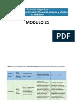 M21S1AI2 Generaciondeelectricidad