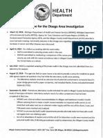 Timeline of Otsego Area Investigation