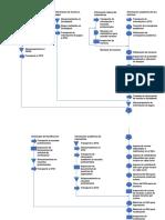 Diagrama de Analisis