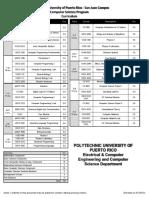 190601 BSCS Curriculum 3 Year Program San Juan V01
