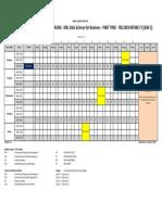 UOS MSC PT Data Science - Feb 2019 Intake 040319