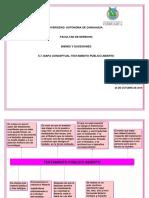 6.7. Mapa Conceptual Testamento Público Abierto 02