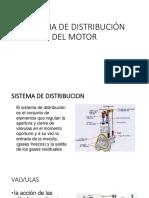 Sistema de Distribución Del Motor