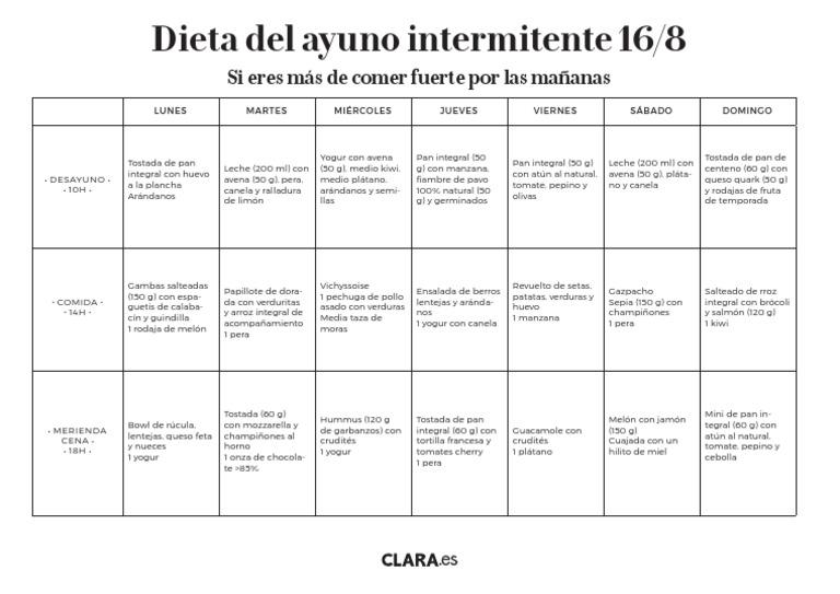 diete 16 8