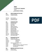 Catalogo de Cuenta Pasivo y Capital