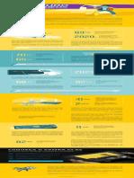 Futuro dos Vídeos.pdf
