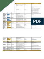 Organizador Filosofía.pdf