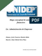 Mapa conceptual de análisis financiero