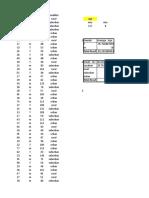 IE DataVisualization