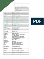 Lista Finala Calificati Nationala Engleza (1)
