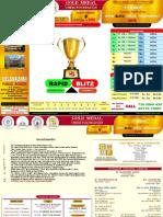 Chennai Tournament