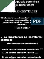 Valor Es Centrales