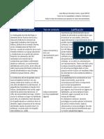 Culpabilidad en el psicologismo (casos prácticos)