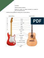 Clase n° 1. Partes de la Guitarra.