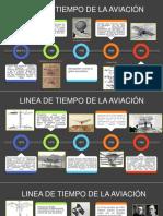 LINEA DE TIEMPO-AVIACIÓN.pptx