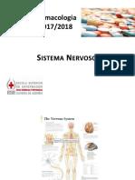 Aula 6_ Sistema Nervoso Central