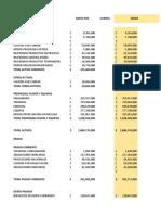 1. PRIMER PUNTO - CLASIFICACION BALANCE FINANCIERO.xlsx