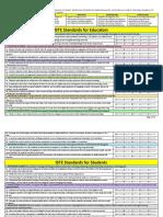 ISTE STDS Self Assessment (1) (1)