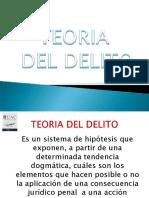 Teoria Del Delito (Power Point) OK a. ACONCAGUA (OK. 10.10.2019)