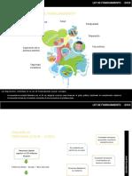 Ley de Financiamiento - Resumen