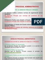 Diferencias. Proceso y. Procedimiento. Ámbito de Aplicación Del Procedimiento Administrativo en General. Finalidad.