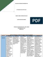 Análisis de Riesgos Informaticos Eje 3