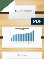 India GDP Analysis PPT