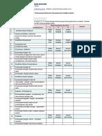 Format Penelaahan Rencana Pelaksanaan Pembelajaran