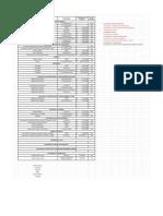 cuadro comparativo de Universidades.pdf