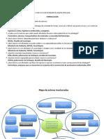 Actores, causas y consencuencias.docx