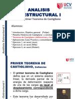 Primer Teorema de Castigliano