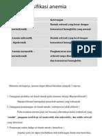 Klasifikasi Anemia