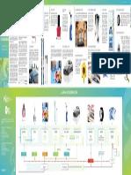 Solvents_family_brochure_ES-web.pdf