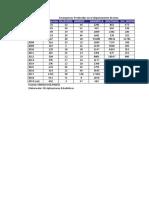 BD INDECI 2003-2019