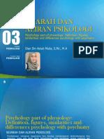 modul SAP 3 Fisiologis bagian dari Psikologi.pptx