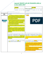 Tableau Comparatif PLF 2020 Et CGI 2019 CHORFI