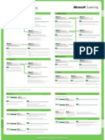 Microsoft Learning_Certifications at a Glance_Poster