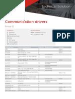 TS PcVue12 Communication Drivers En