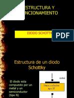 Diodo Schottky