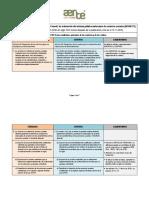 Decreto 59-2019 Obligaciones Servicios y Centros