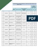 Lista Empresas Certificadas Basc