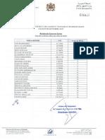 RES_ECRIT_AT3G_METLE_30092019.pdf