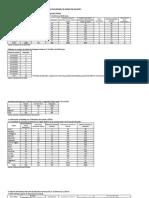 Datos EDH27.10F